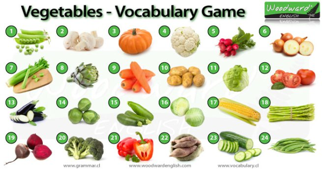 vegetables-english-vocabulary-game